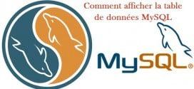 Affichage de données MySQl avec PHP