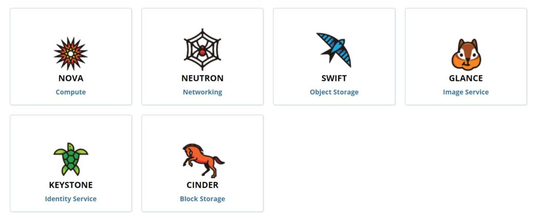 Projets populaires sous openstack